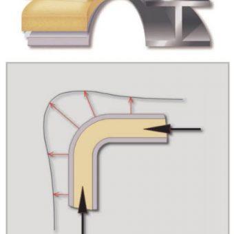 minicaravana RV Globetrotter estructura